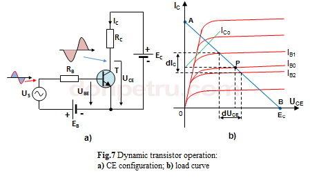 1338980236_fig7-Dynamicoperationofthetransistor.JPG.6c2423bd07c59b3a6f0ec1fe0408c3ef.JPG