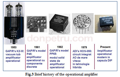 1763231528_Historyofoperationalamplifiers.png.0366832064fdae4ba95d05ad32db6a18.png
