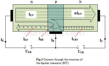 1908025431_fig3-Currentsthroughthetransistorstructure.JPG.1ee57d61b3cc6da224f93e69aaa8767b.JPG