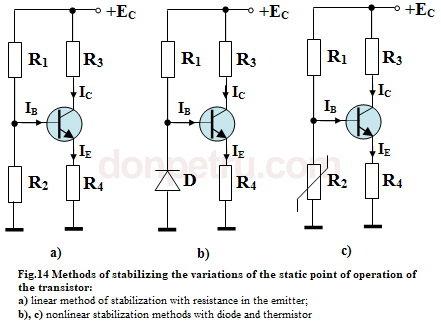 245397320_fig14-Methodsofstabilizingthevariationsofthestaticpointofoperationofthetransistor.JPG.5eca75ecef019edde5660ec453033316.JPG