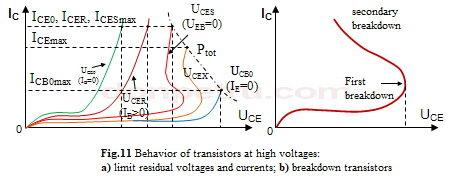 331056157_fig11-Behavioroftransistorsathighvoltages.JPG.34665257a6c91f2aad795beb04c55a92.JPG