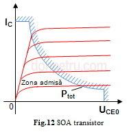 487337127_fig12-TransistorSOA(SafeOperatingArea).JPG.7de103bec52e40fdc8da4868645fc928.JPG