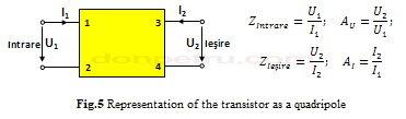 560898008_fig.5-Thetransistorasaquadripole.JPG.7b51612717cfd0c360bc3045b200b19e.JPG