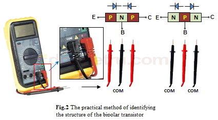 881146842_fig2-Practicalmethodofidentifyingthetypeoftransistor.JPG.cf2a541315f63dcf0920026025e52f21.JPG