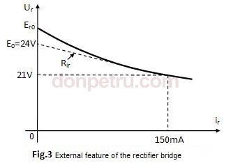 2116189740_Fig.3-Externalfeatureoftherectifierbridge.jpg.82ac5a8ff0fae09720996dff044a4da5.jpg